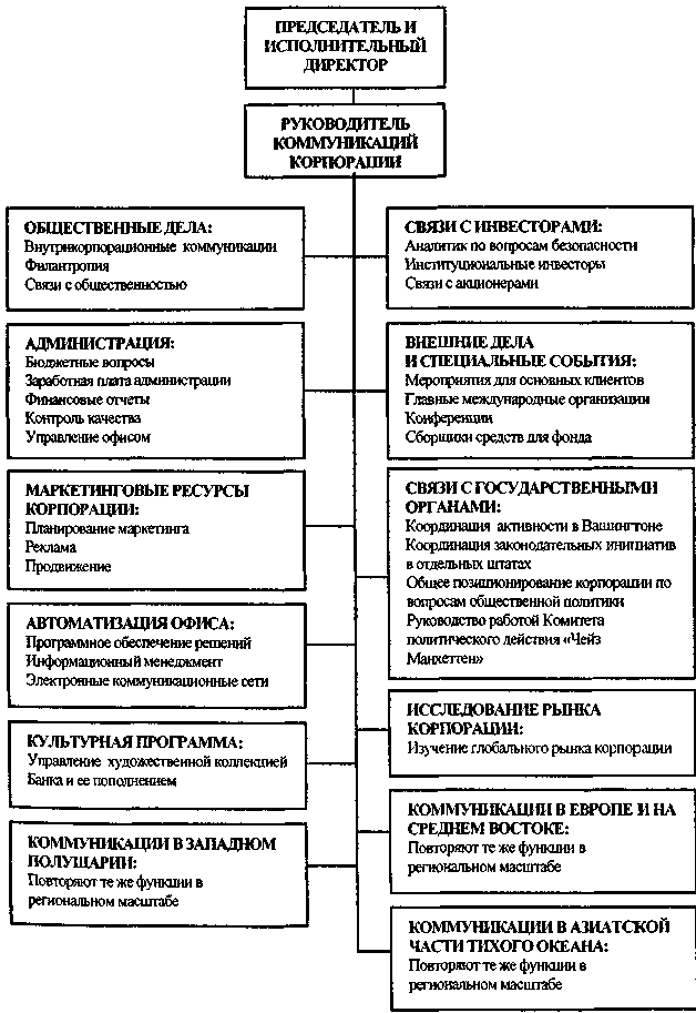 Схема 5 пр службабанка чейз